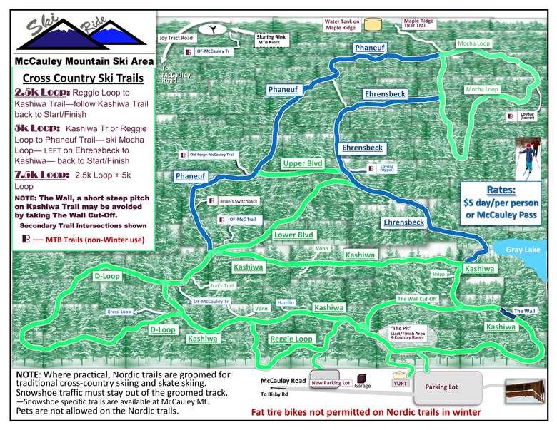cross country map at McCauley Mountain