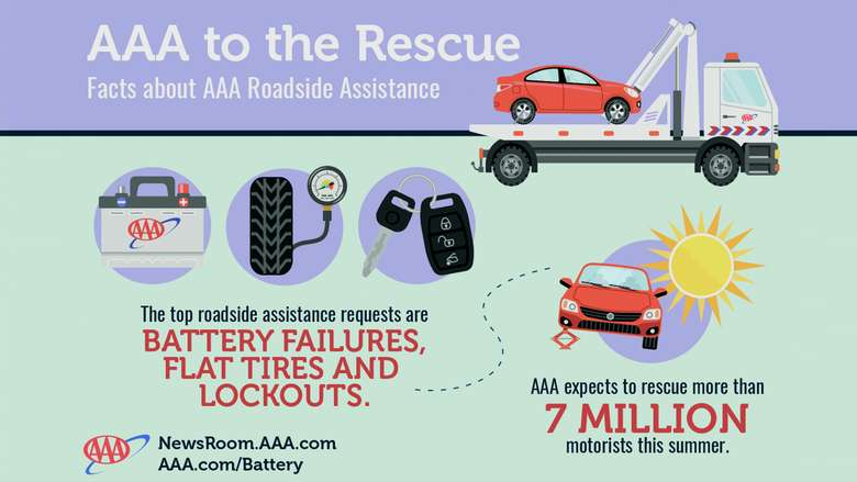 aaa auto services graphic